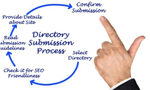 Sacramento Directory Submission Service Company
